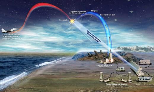 HAARP Radar 10623352,tid=i